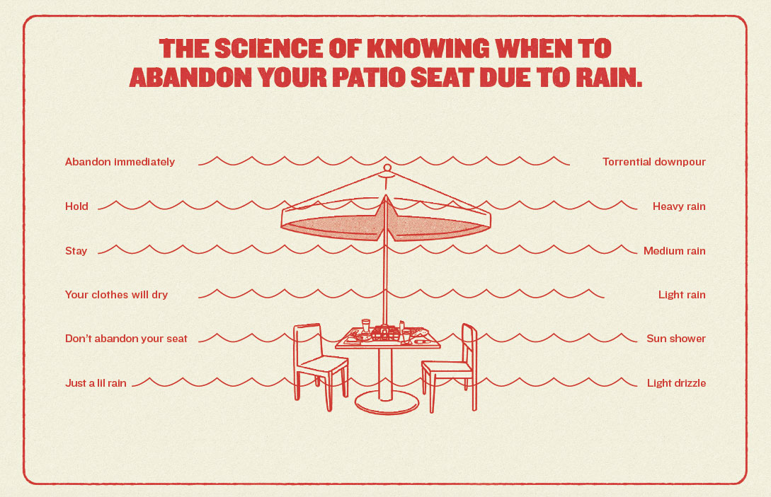 rain_science